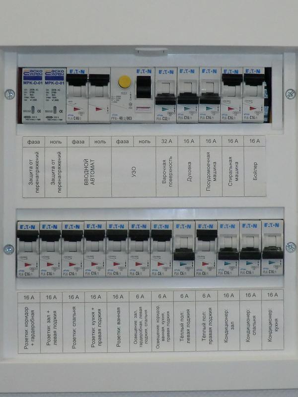 электрокороб с автоматами и УЗО
